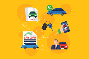 auto loans and finance