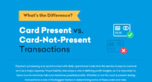 Infographic: Card Present vs. Card Not Present